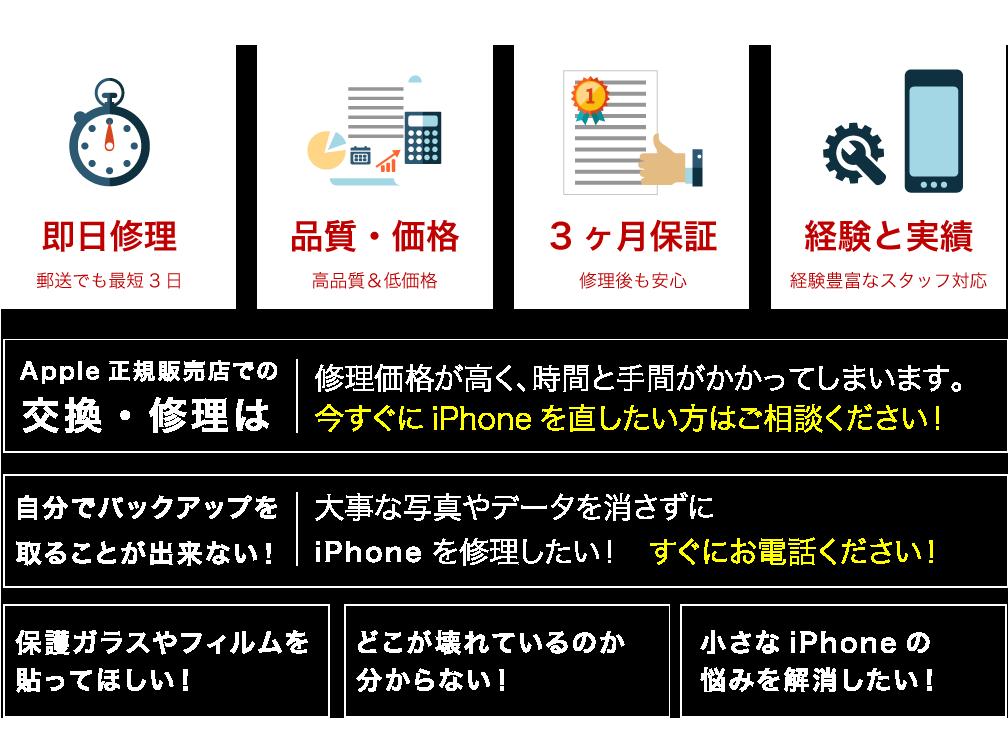 即日修理!品質・価格!3ヶ月保証!経験と実績!今すぐにiPhoneを直したい方はご相談ください!