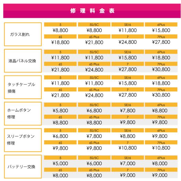 2019/11/16 「iPhone Pro」業界でも驚きの修理価格!